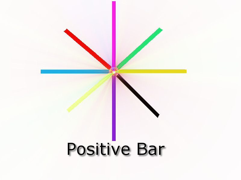 positive8